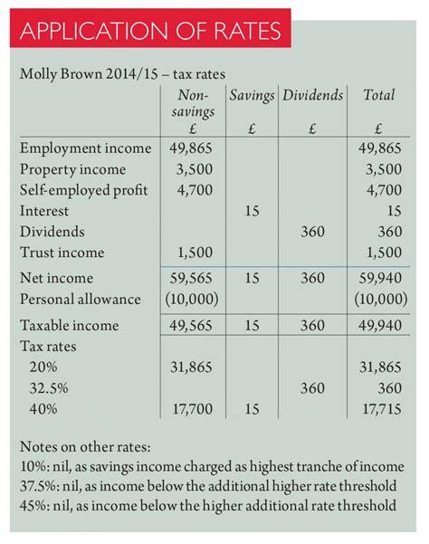 tax return spreadsheet template uk google spreadshee tax