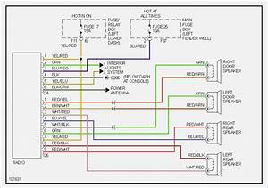 2001 Saturn L200 Radio Wiring Diagram  U2013 Vivresaville Com