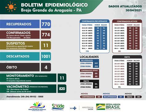 Boletim COVID-19 (30/04/2021)