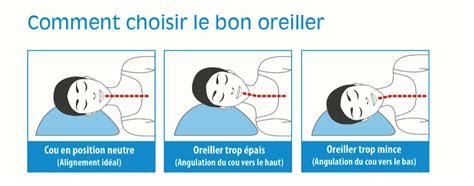 Comment Choisir Oreiller Bien Choisir Oreiller Clinique Chiropratique Duplessis