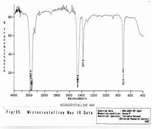 LipidBank - Wax(WWA4201)
