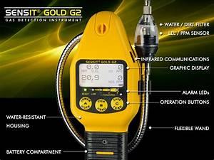 Sensit Gold G2 Combustible Gas Leak Detector Lel  O2  Co  H2s