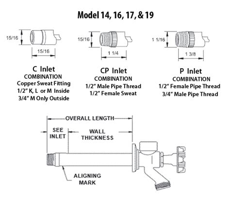 Anti Siphon Faucet Diagram by Woodford Freezeless Outdoor Faucet Spigot Model 17