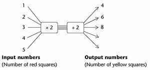 Gr7 Mathematics