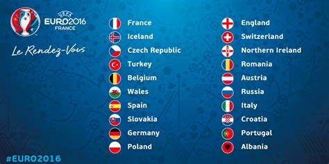 Uefa european qualifiers will be streamed on espn+ (english) and tudn (spanish) in the united states. Euro 2016 qualifying, group stage results: Netherlands ...