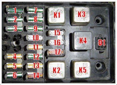 fusibles  relais wwwseriecom