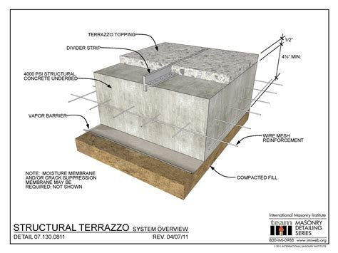 07.130.0811: Structural Terrazzo   System Overview