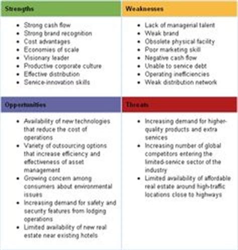 swot analysis a tool that marketers use to assess an