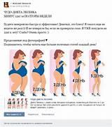 Отзывы как похудеть быстро в домашних условиях