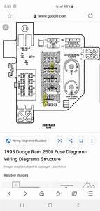 95 Dodge Ram Fuse Box Diagram
