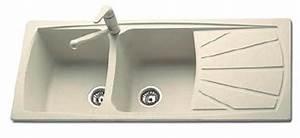 Evier Resine Ou Granit : evier cuisine granit ou resine nous quipons la maison avec des machines ~ Melissatoandfro.com Idées de Décoration