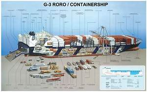 G  Container Ship Cutaway Drawing