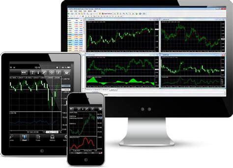 forex trader pro platform forex trading platforms forextime fxtm