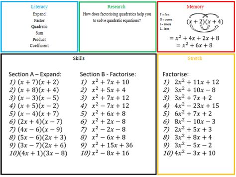 expansion and factorisation of algebraic expressions