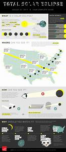 Your Complete Guide To The Total Solar Eclipse