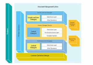 Enterprise Architecture Diagrams