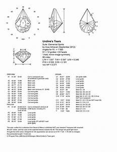 File Undine U0026 39 S Tears  Diagram  Jpg