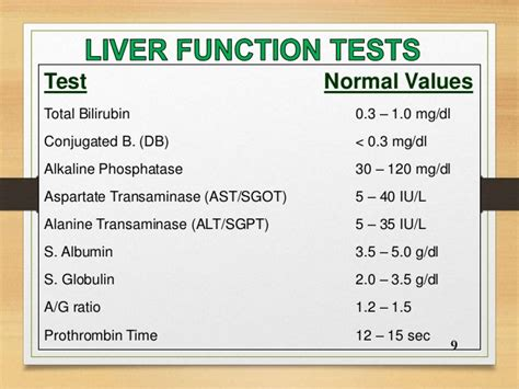 lft blood test normal range understanding lft in the diagnosis and management of kamala