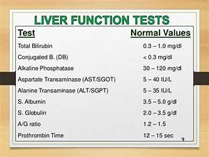 Liver Enzymes Levels Chart Understanding Lft In The Diagnosis And Management Of Kamala