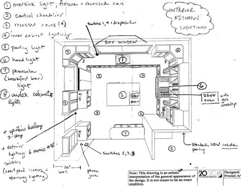 Kitchen Design Lesson Plans by 10 Lessons Learned From Building A Kitchen For The Home