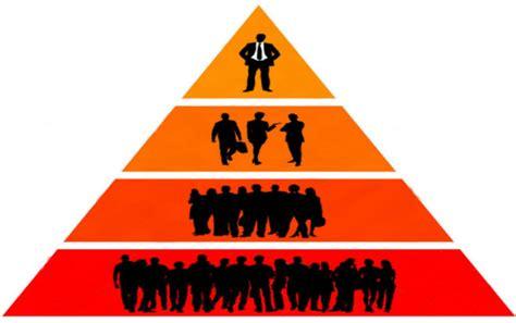 hierarchy pyramid politics ending never story spanish korach pdf rabbisacks
