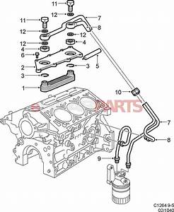 Tremendous Saab Oil Diagram 4029328 Saab Hydraulic Hose Genuine Saab Parts From Wiring Digital Resources Dimetprontobusorg