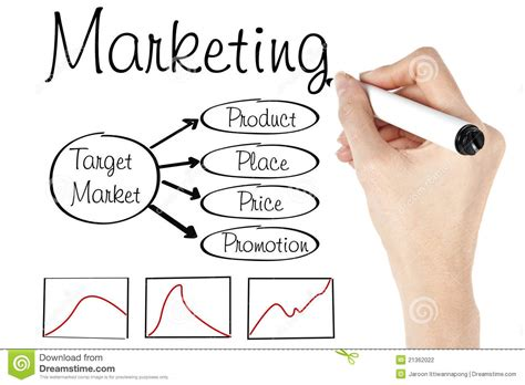 And Marketing - marketing diagram strategy stock illustration