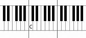 Piano Note Names - All About Music Theory.com