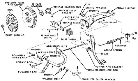 1975 Wiring Diagram Ih Travel All by Need A Pic Of The 390 Clutch Setup Vintage Mustang