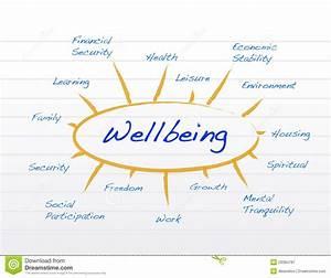 Diagram Of Wellbeing Stock Illustration  Illustration Of
