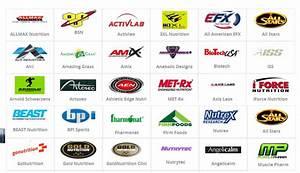 Top Supplement Brands