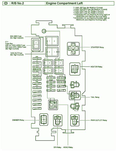 2006 toyota tacoma engine fuse box diagram circuit