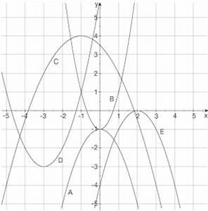 Nullstellen Berechnen Quadratische Funktion Aufgaben : vermischte aufgaben funktionen mathe digitales schulbuch aufgaben ~ Themetempest.com Abrechnung