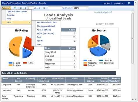 passing url report parameters  reports  sharepoint