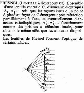 Lentille De Fresnel : lentille de fresnel copie d 39 cran ~ Medecine-chirurgie-esthetiques.com Avis de Voitures