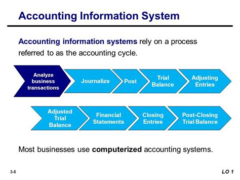 basic accounting equation 3 the accounting information system kimmel weygandt kieso