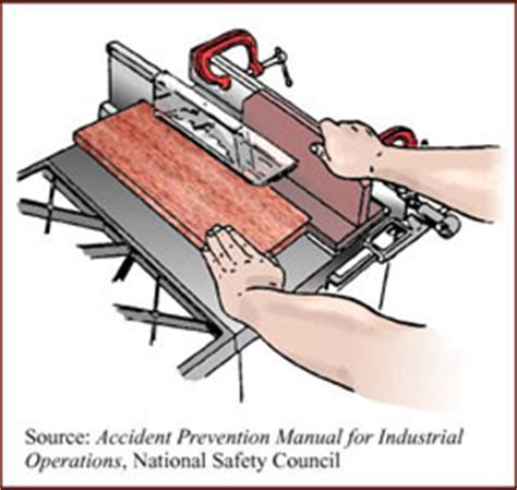 woodworking etool production table saws