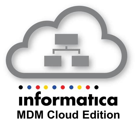 cloud  master data management