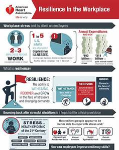 Studies suggest resilience training may be a useful ...