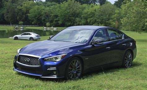 Small And Midsize Luxury Car Sales In Canada January