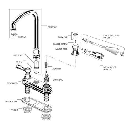 Moen Kitchen Faucet Parts by Faucet Parts Diagram Faucets Reviews Repair Moen Kitchen