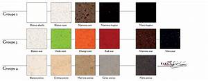 Plans De Travail Sur Mesure : plaque de quartz pour cuisine sofag ~ Melissatoandfro.com Idées de Décoration