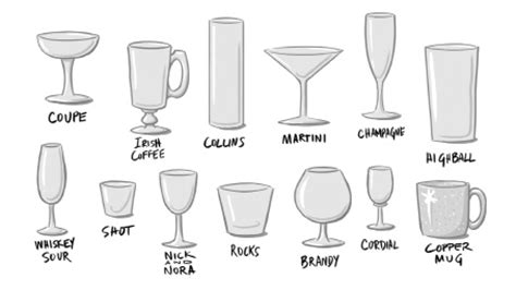 Types Of Barware by Buying Glassware Your Ultimate Kitchen