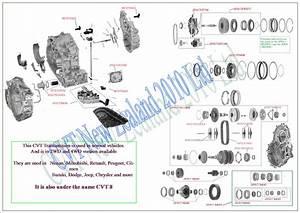 Nissan CVT  JF017 CVT Transmission ( CVT 8 ) 4WD  CVT Parts Limited