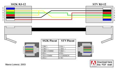 Telephone Usoc Wiring Diagram by Cavo Ss2k A Sbig Stv