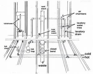 Plumbing Supply List For A One Kitchen  One Bath Home With