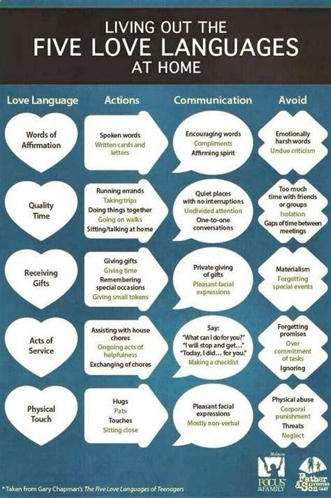 primary love language