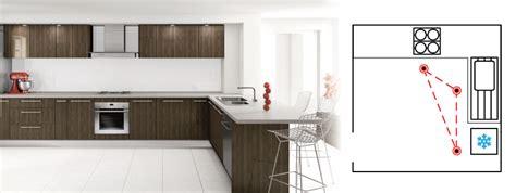mitre 10 mega kitchen design mitre 10 mega kitchen design talentneeds 9180