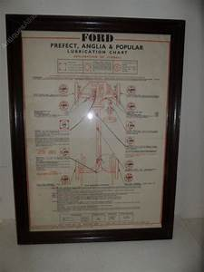 Castrol Oil Chart Antiques Atlas Ford Lubrication Chart