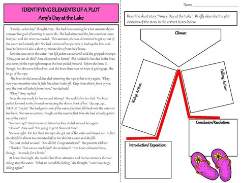 story plot worksheets 4th grade worksheets for all